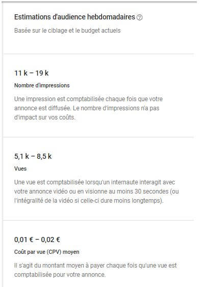 estimation d'audience hebdomadaire youtube