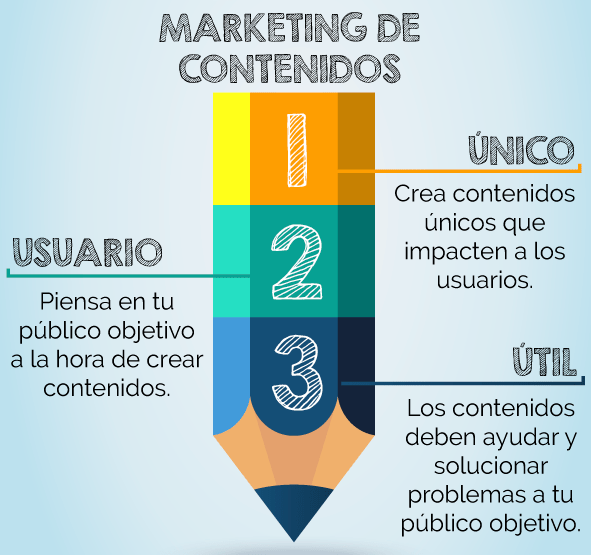 puntos claves marketing de contenidos