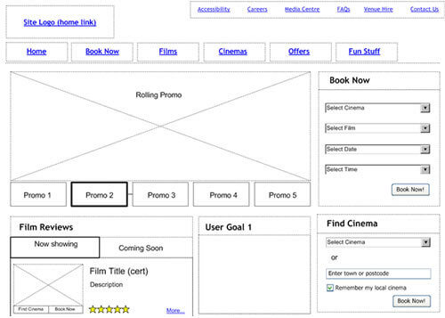 exemple wireframe site internet professionnel