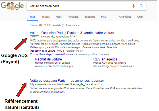 GoogleAds referencement choisir mots cles SEO