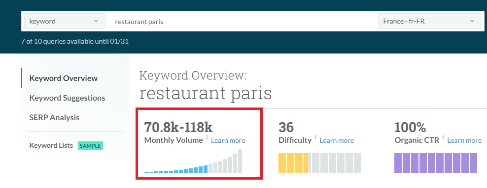 Volume trafic choisir mots cles referencement SEO