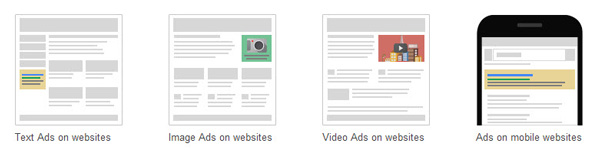 Formatos de anuncios Google Adwords