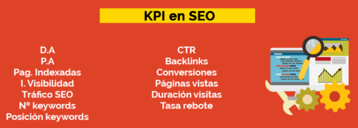 KPI en SEO para estrategia de marketing digital